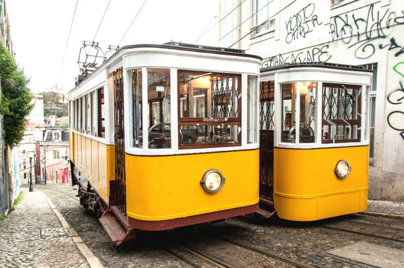 simple guide to Lisbon - Gloria funicular